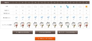 ピンポイント天気予報