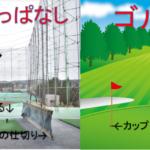 ゴルフにかかる初期費用はいくらか内訳も紹介します